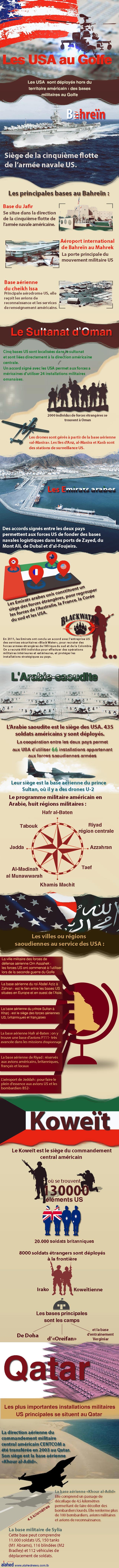 Les bases américaines au Golfe