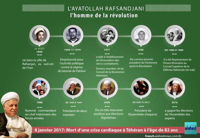 http://french.alahednews.com.lb/uploaded/images/2017/1/rafsanjani-fr-bg(1).jpg