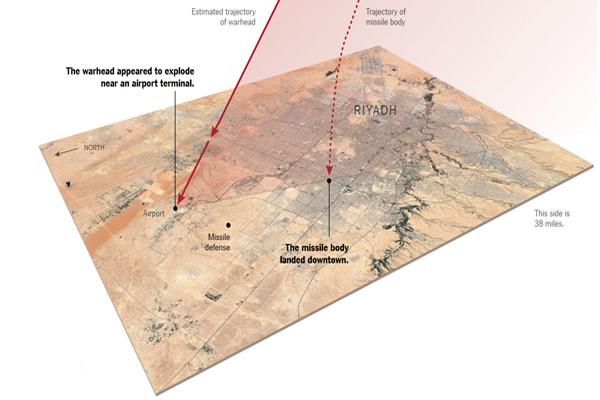 L'Arabie a abattu le missile balistique yéménite tiré sur Riyad… un «fake», selon le NYT.
