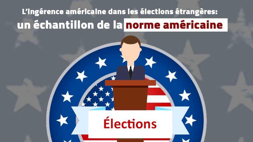 L'ingérence américaine dans les élections étrangères