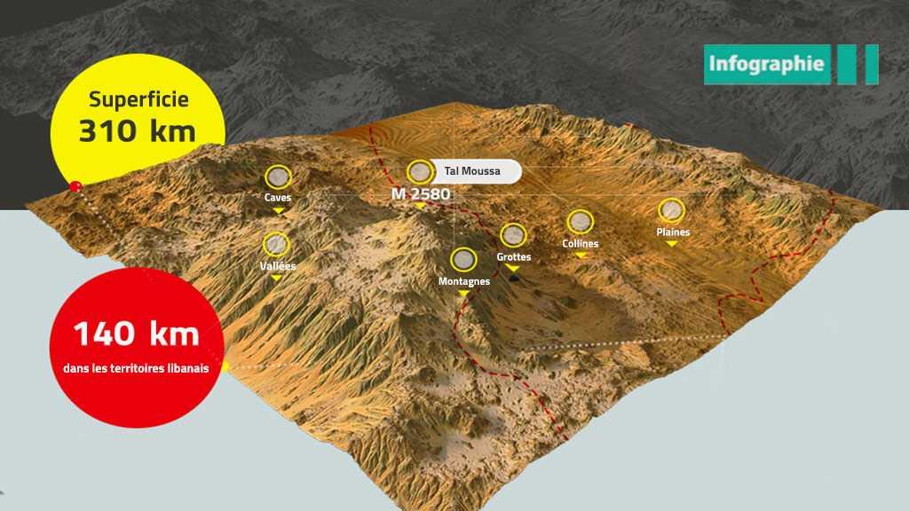 La bataille anti-terroriste de Ersal: la deuxième libération du Liban