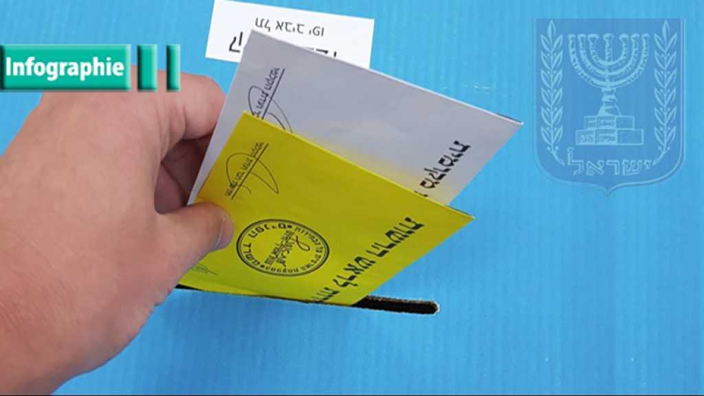 Comment se déroulent les élections à la «Knesset»?