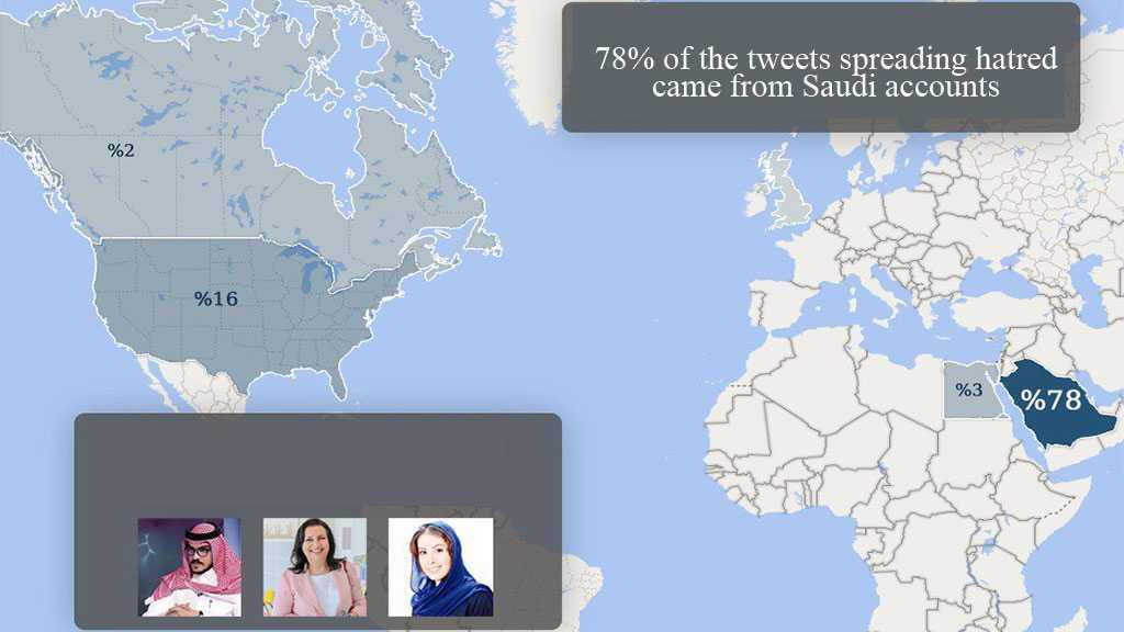 Après l'Irak, l'Arabie saoudite utilise Twitter pour influencer les protestations au Liban