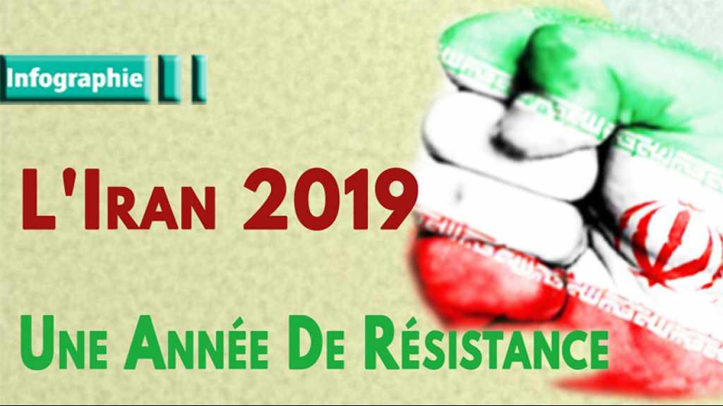L'Iran 2019 : pouvoir et peuple préservent les principes de la Révolution islamique