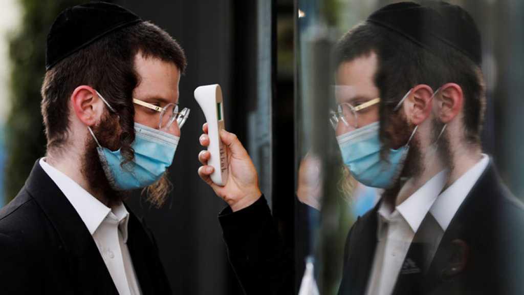 Coronavirus en «Israël»: 1.937 nouveaux cas en 24h, 877 décès au total