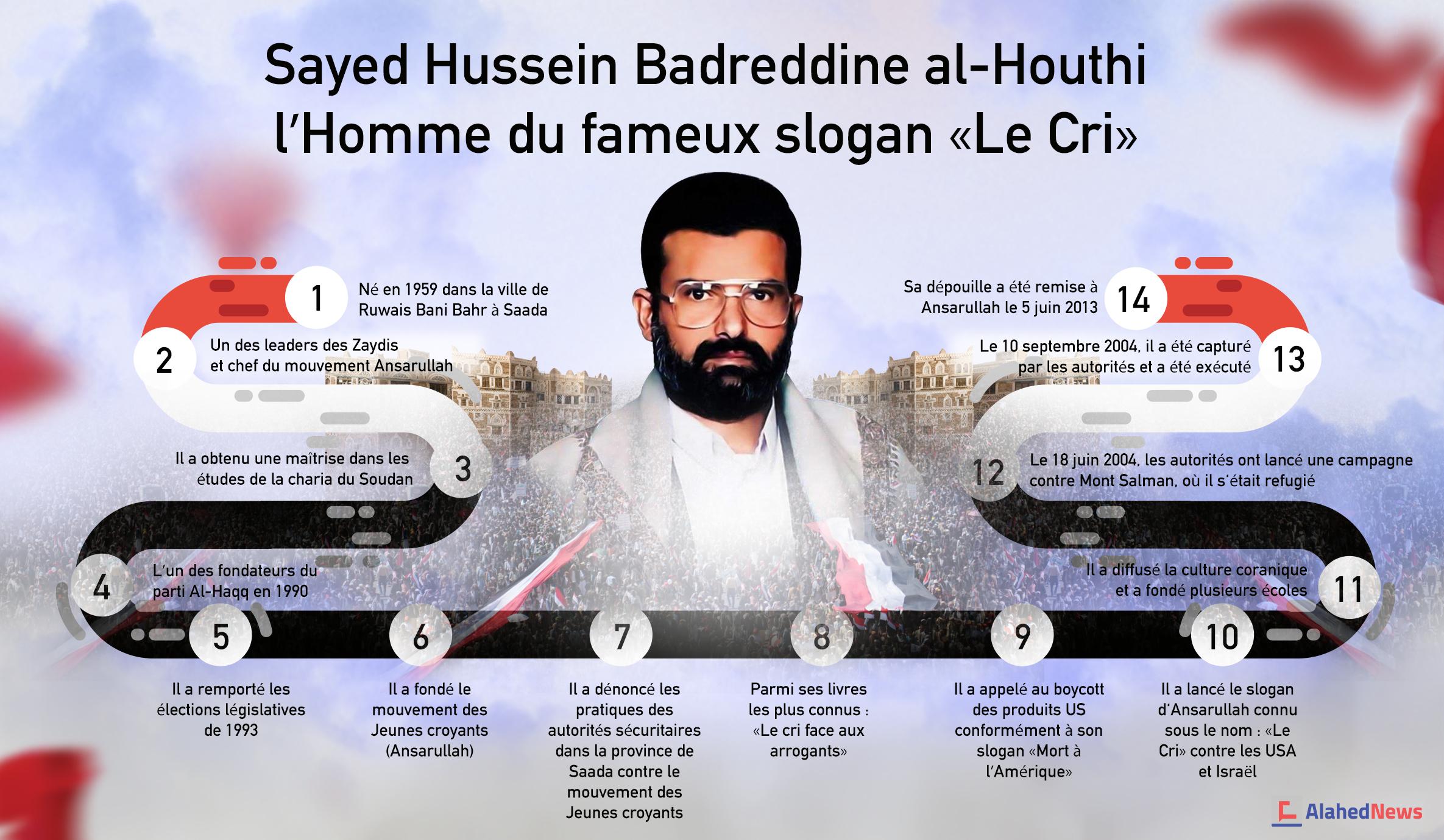 Sayed Hussein Badreddine al-Houthi… l'homme du fameux slogan «Le Cri»
