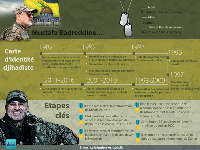Mostafa Badreddine... un homme d'ombre