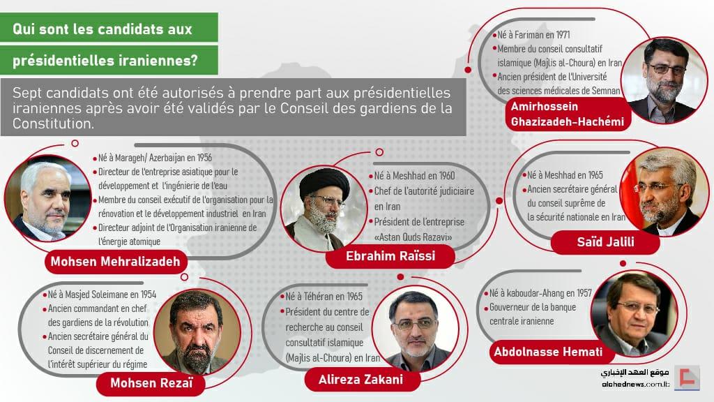 Qui sont les candidats aux présidentielles iraniennes