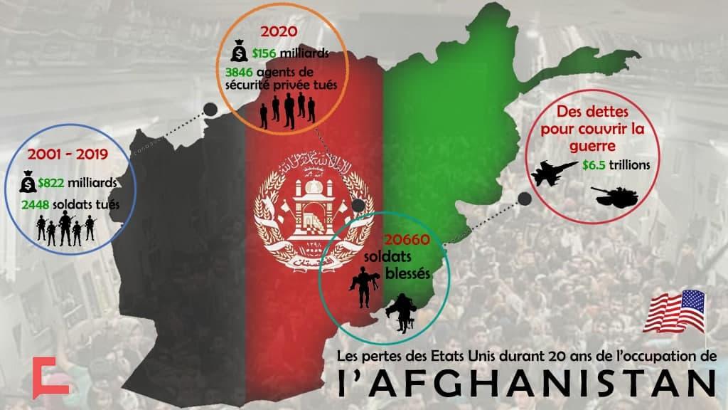 En chiffres, les pertes des Etats-Unis durant 20 ans de l'occupation de l'Afghanistan